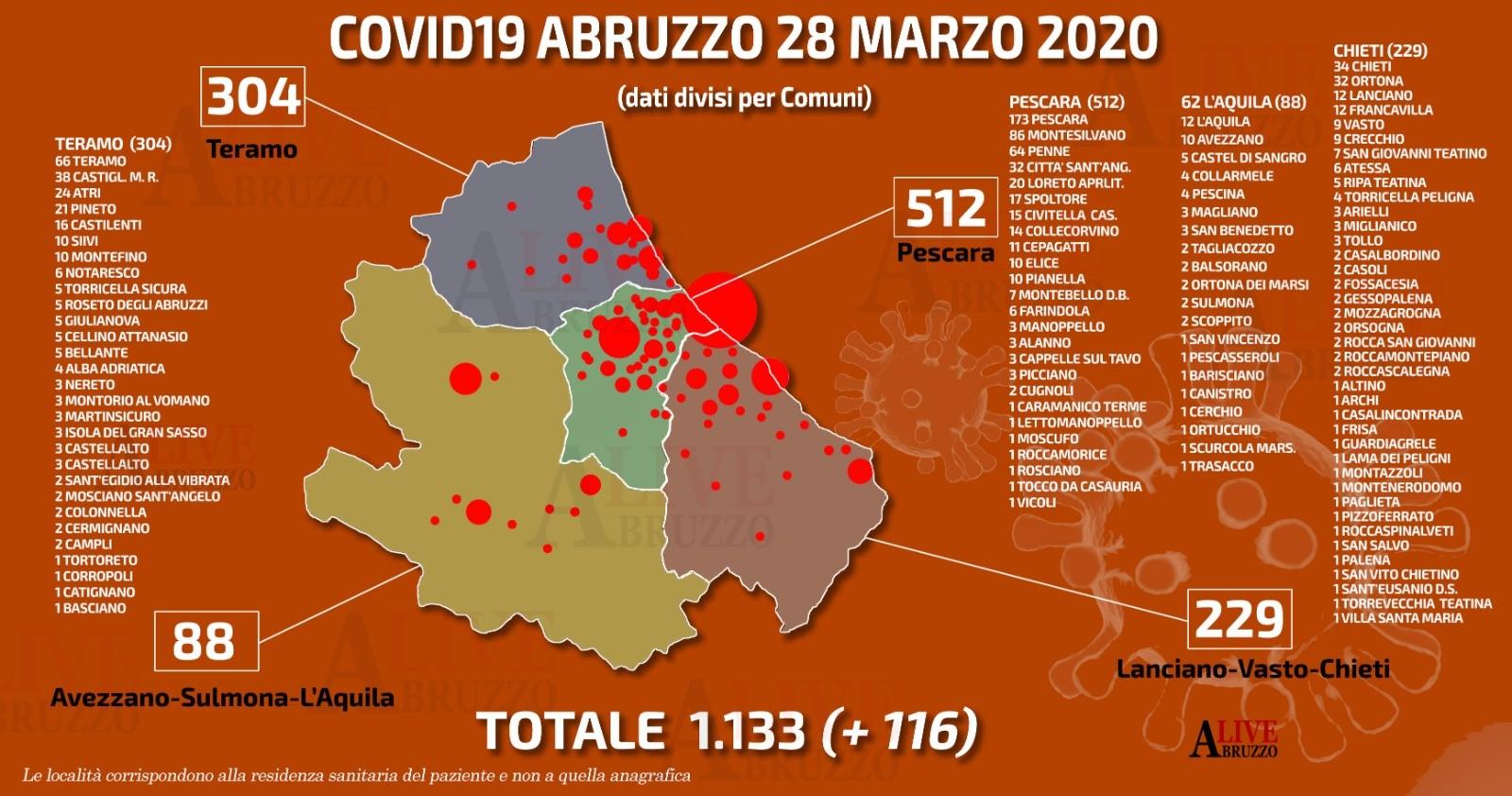 Cartina Geografica Provincia Di Teramo.Covid19 Abruzzo Mappa Comune Per Comune Il Martino
